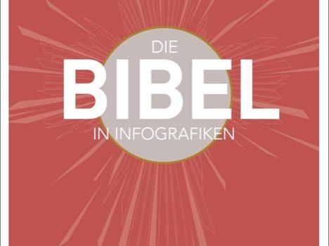 """Rezension """"Die Bibel in Infografiken"""""""